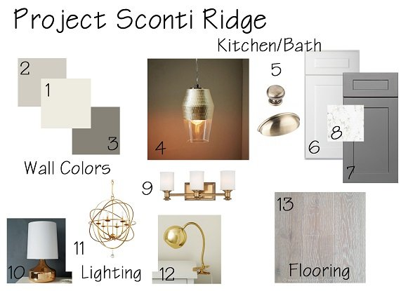 Project Sconti Ridge